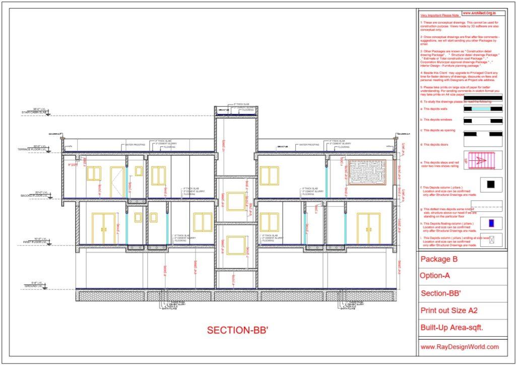 Mr.Arul-Madipakkam chennai-Apartment-Package B 2b