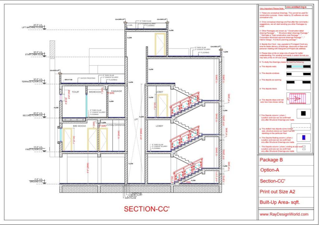 Mr.Arul-Madipakkam chennai-Apartment-Package B 2c