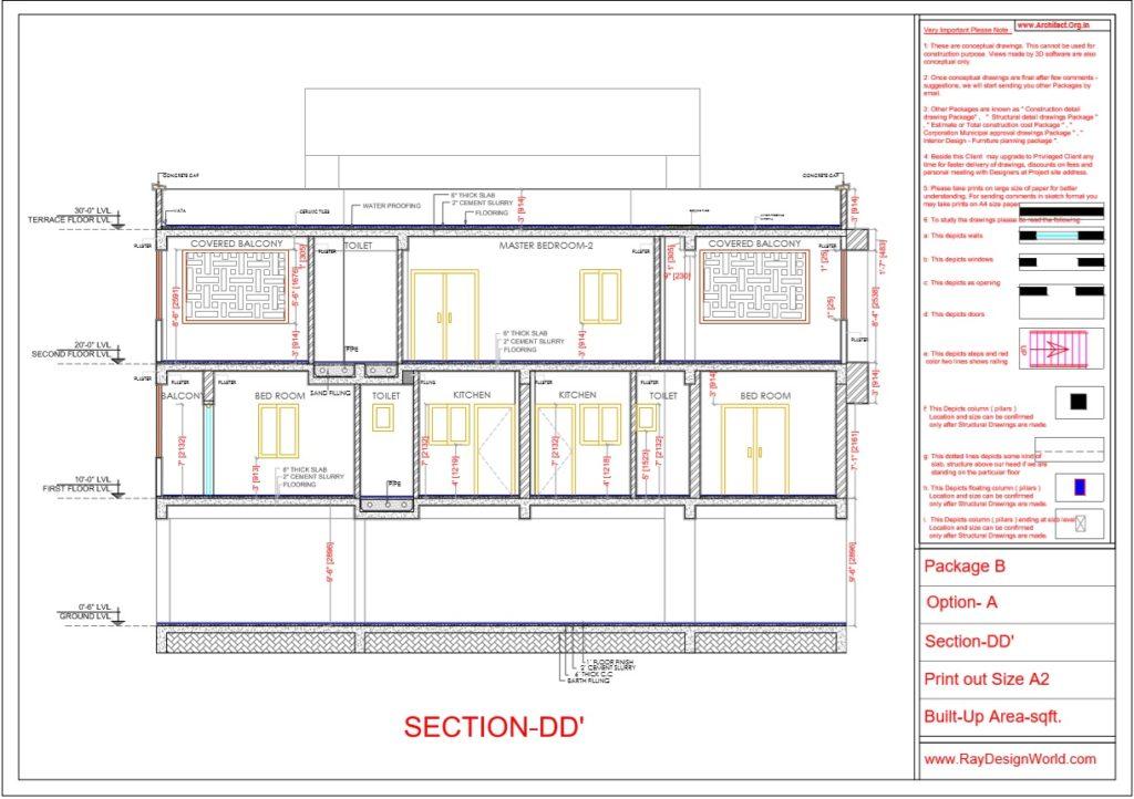 Mr.Arul-Madipakkam chennai-Apartment-Package B 2d