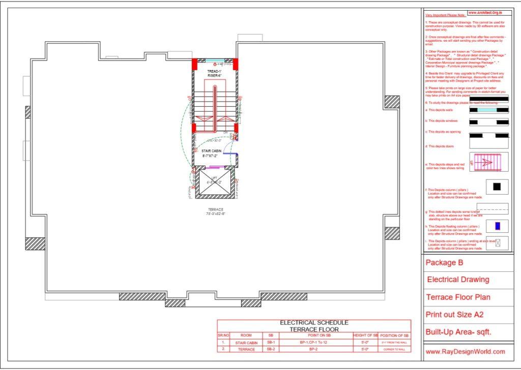 Mr.Arul-Madipakkam chennai-Apartment-Package B 5d